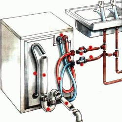 Установка посудомоечных машин – востребованная необходимость