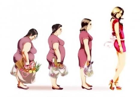 Психология похудения - стратегии успеха