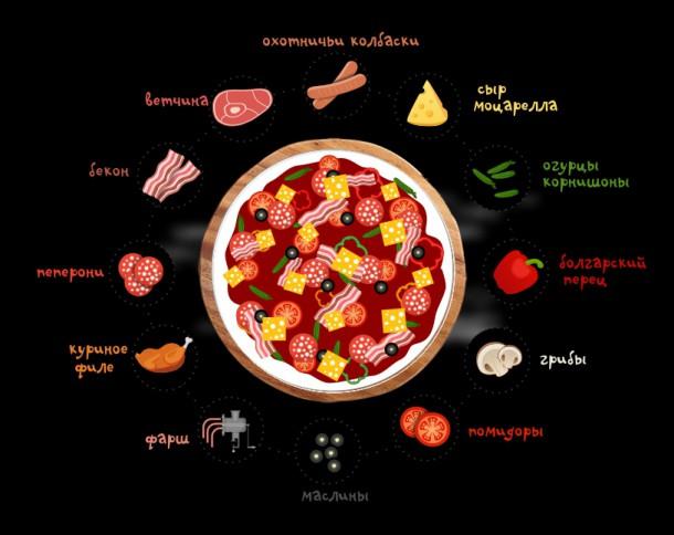 Собери свою пиццу сам!