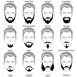 Модный тренд - борода